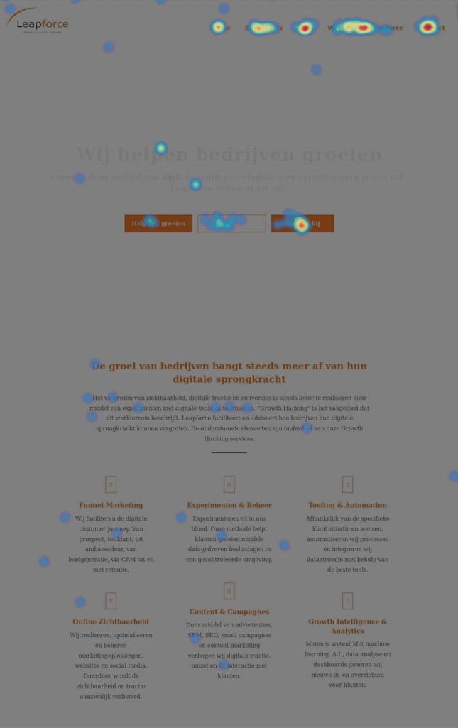 Website heatmap van Leapforce