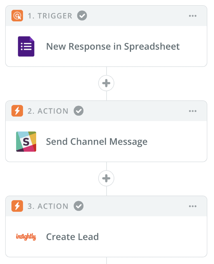 Screenshot van Zapier api