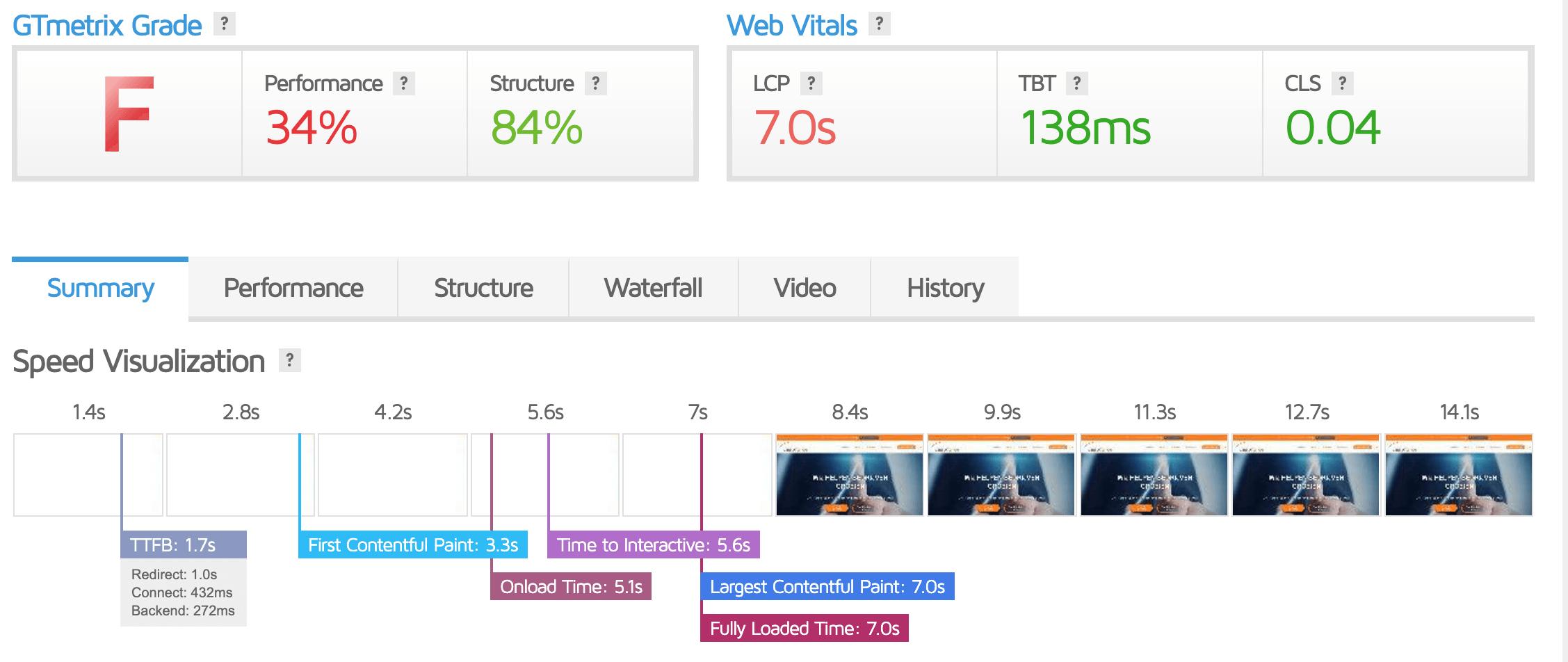 Website optimaliseren met GTmetrix