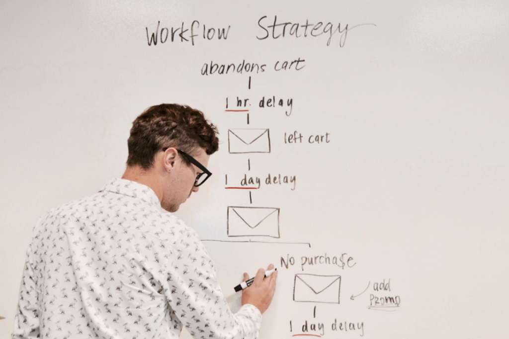 Workflow strategie